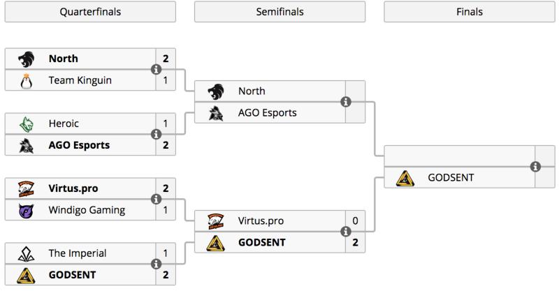 [CS:GO] GODSENT выиграли слот на StarSeries i-League CS:GO S5