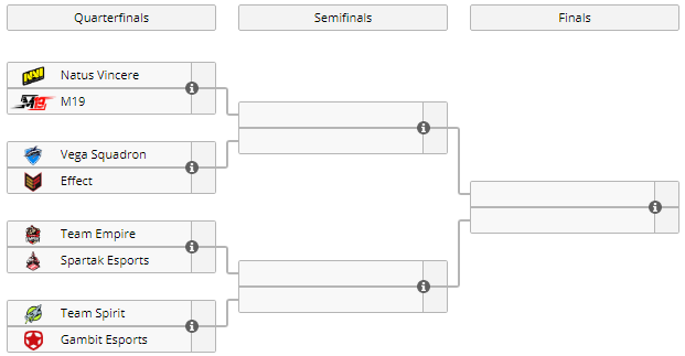 Na`Vi сыграют с M19 в четвертьфинале квалификации MDL Macau