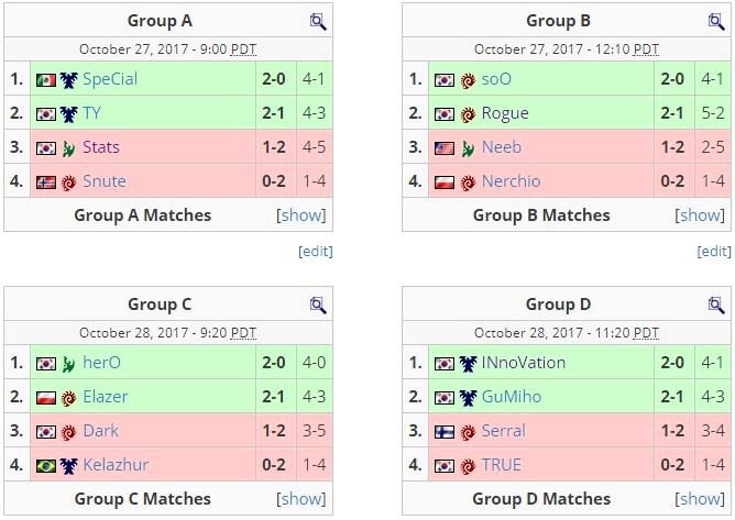 Закончился групповой этап WCS Global Finals